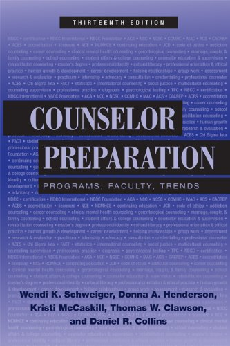 Counselor Preparation: Programs, Capability, Trends