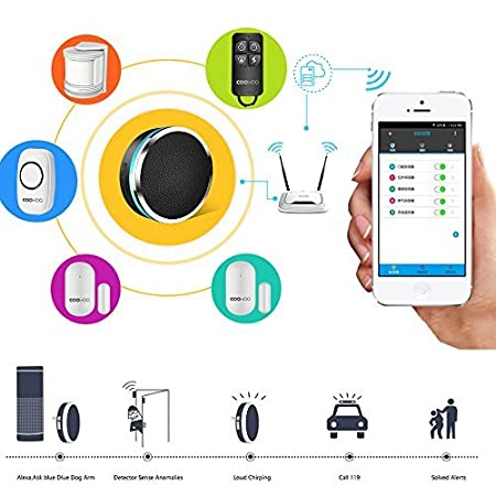 COOWOO ST30 Professional Wireless Smart Home Security Alarm System DIY Kit Works with  Alexa CROSSING TECHNOLOGY INC smart home devices that work with alexa starter kit smart home devices that work with alexa harmony home kit App Control by Smartphone