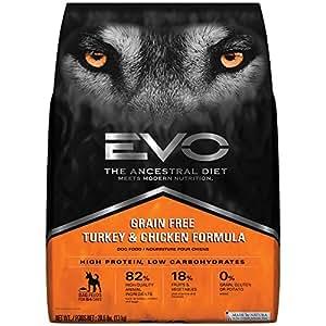 Evo Grain Free Dog Food Reviews