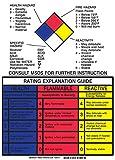 Brady 14'' X 10'' X 1/10'' Black/Blue/Red/Yellow On White .0984'' B-120 Fiberglass Right-To-Know Sign''HAZARDOUS INFO PLACARD:COMBINED VERSION''