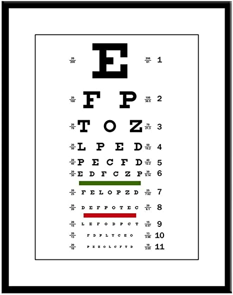 Amazon Com Royal Lion Large Framed Print Optometrist Opthamologist Eye Chart Posters Prints