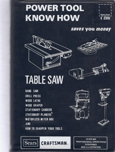Buy miter saw for the money