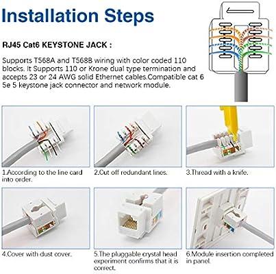 T568b Jack Wiring Easy Wire Diagram Jake Bonek Ajingemut Decorresine It