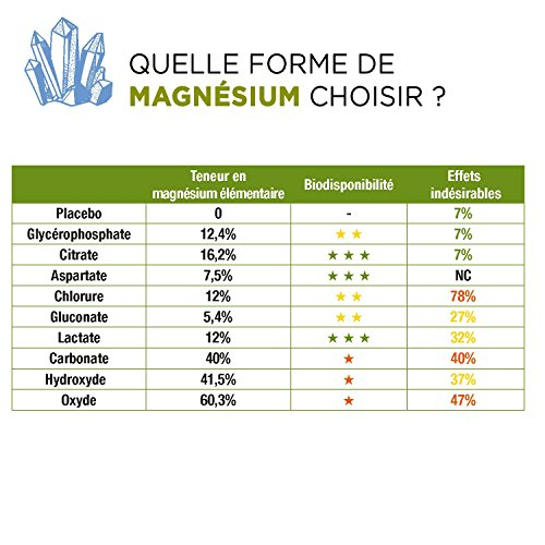 D-Stress–Magnsium-hautement-assimil-taurine-arginine-et-vitamines-B–Origine-France–Lot-de-2