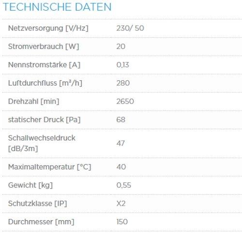 Kanal Ventilator /ø150mm 280m3//h Rohrl/üfter Rohrventilator EURO2 Dospel 3558