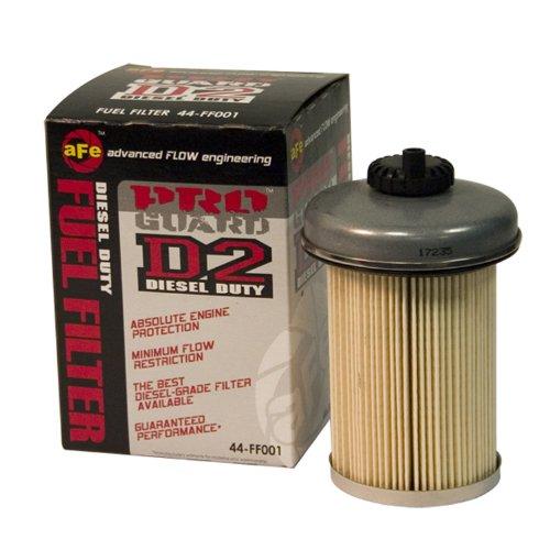 aFe 44-FF001 Pro Guard D2 Fluid Filter