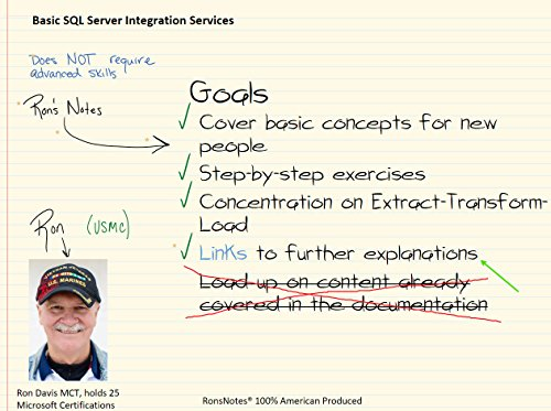 sql server notes for beginners