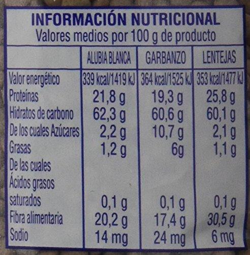 Ginés Martínez Lentejas Pardinas - 1 kg - [Pack de 5]: Amazon.es: Alimentación y bebidas