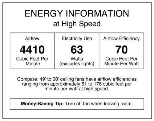 Westinghouse 7871500 Contempra IV Four-Light 52-Inch Five-Blade Indoor Ceiling Fan, White with Frosted Ribbed-Glass Shades
