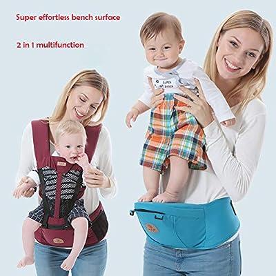 Riñonera multifuncional para cadera, mochila para niños, hombros ...