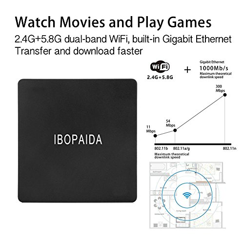 IBOPAIDA Mini pc,Desktop pc,Intel Atom x5-Z8350 Processor (2M Cache, up to 1.92 GHz) 4K/2GB/32GB 1000Mbps LAN 2.4/5.8G Dual Band WiFi BT 4.0 with HDMI Fanless Computer Support Windows 10 by IBOPAIDA (Image #4)