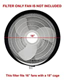 PollenTec fan filter fits most 16'' Circular fans combined with Poly Flo layer filters Airborne Pollen Dust Mold Spores Pet Dander Washable Keep`s your fan clean US Made