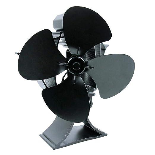 Termodinámica de Calor del Horno Ventilador Chimenea Ventilador ...