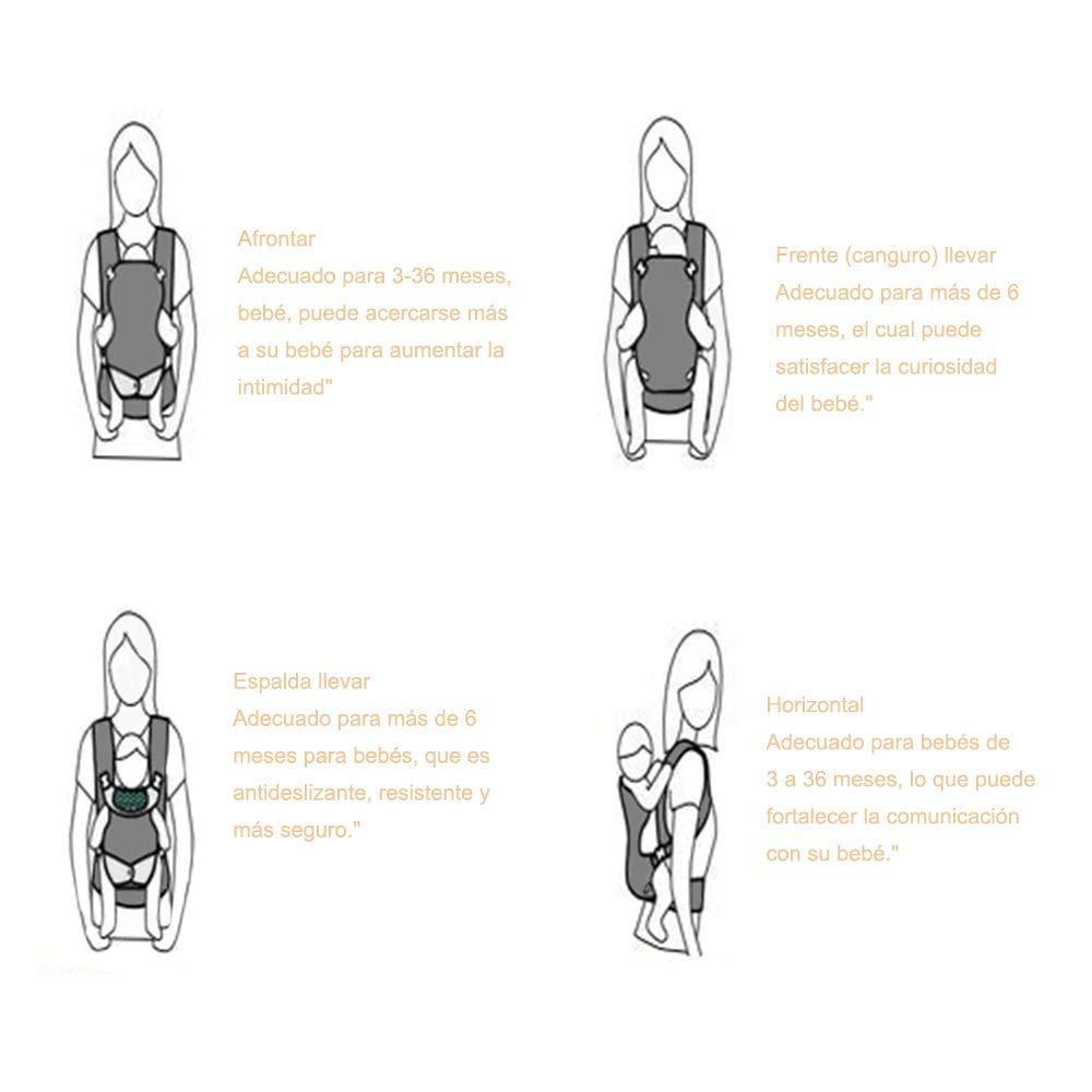 Lictin Mochila portabeb/é Multifunci/ón Ergonomicas para Beb/é Reci/én Nacido Marsupios portabeb/é 4 Postura manos libres Adjustable Transpirable 15KG MAX