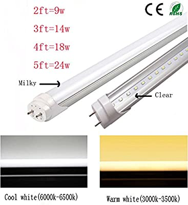 "Easy-Installing & Clear T8 LED Tube Light - 5FT 59"" 150CM 24W, Double-End Powered, Milky Cover, Works from 85-265VAC Fluorescent Replacement Lamp"