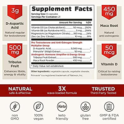 Vintage Boost Testosterone Booster - Wave-Loaded Natural Stamina Booster Testosterone Supplement - Fast-Acting, Safe & Effective with Tribulus - Builds Muscle and Boosts Vitality - 126 Veggie Pills