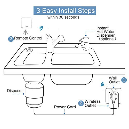 Luong Thanh Thuy Kitchen Food Waste Disposers Garbage Disposal Wireless Switch Remote Control Korea Plug 16A for 1HP Disposal No Drilling No Pipe Joint Water by LUONG THANH THUY (Image #2)