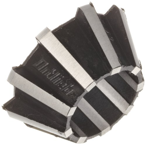 Top Abrasive Tool Holders