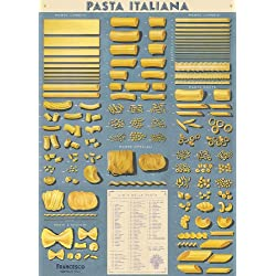 Cavallini & Co. Pasta Chart Italiana Decorative Decoupage Poster Wrapping Paper Sheet