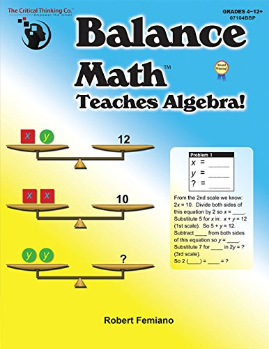 Standards Math High School (Balance Math Teaches Algebra!)