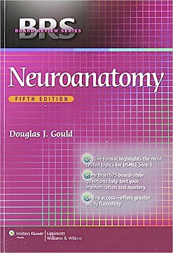 Kết quả hình ảnh cho BRS Neuroanatomy (Board Review Series) Fifth Edition (Latest)