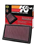 K&N 33-2426 High Performance Replacement Air Filter