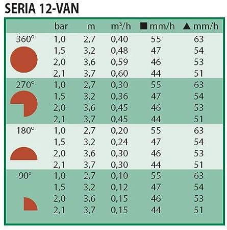 jaune 5 pi/èces 8 VAN, Vert fonc/é 1804 port/ée 0,9 m jusqu/à 1,2 m Rain Bird Buse de 4 Van pour arroseur statique par ex