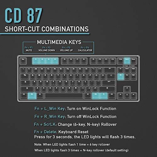 iKBC CD87 v2 Teclado mecánico con interruptor Cherry MX Brown para Windows y Mac, teclado ergonómico sin teclas con teclas PBT de doble disparo para computadora de escritorio y portátil, 87 teclas, negro, ANSI / US