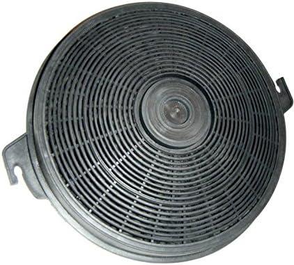 Filtro carbón campana CC-60 Teka Leroy Merlin: Amazon.es: Grandes ...