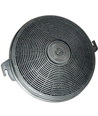 Filtro carbón campana CC-60 Teka Leroy Merlin: Amazon.es: Grandes electrodomésticos