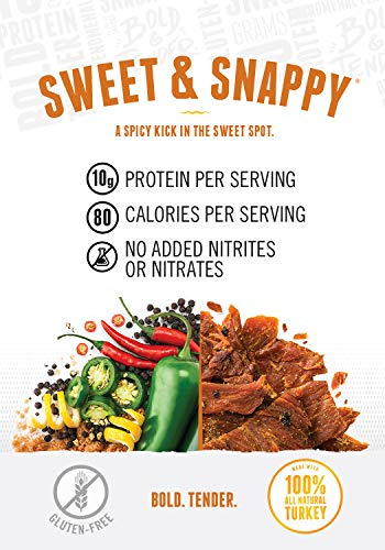 Perky Jerky Turkey Jerky and Plant-Based Jerky Variety, 2.2 oz (Pack of 5) | Low Sodium | 7-10g Protein per Serving | Low Fat | 100% U.S. Sourced | Non-GMO