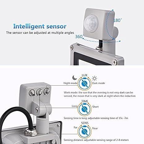 Shinning-Star 20w Led Foco Proyector,Foco sensor de movimiento ,Led Floodlight para Exterior Iluminación Decoración IP 65 ,6000K Blanco Frío,Lámpara para ...