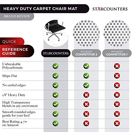 Desk Chair Mat for Carpet - Unbreakable Heavy Duty Polycarbonate Ships Flat Office Chair Mat for Carpet - Chair Mats for Carpeted Floors - Computer Chair Mat for Carpet Floors - Floor Mats for Office by Starcounters (Image #2)