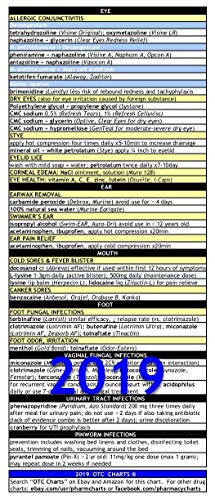 OTC Charts - Over the counter drugs, NAPLEX, CPJE (Laminated)