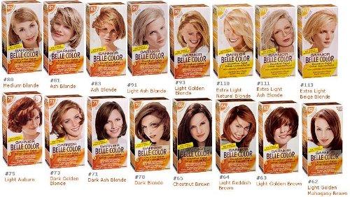 Haarfärbemittel colore permanente belle color 112 biondo chiarissimo dorato