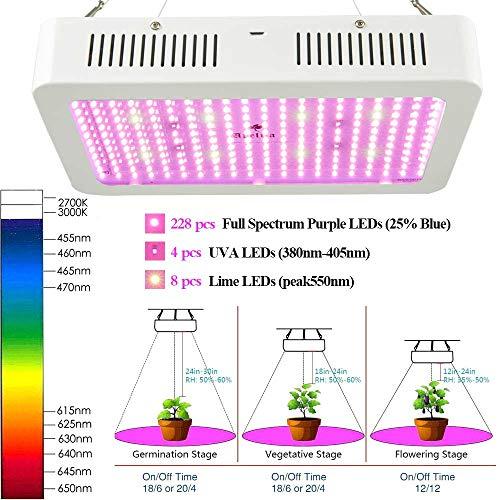 2000W LED Grow Light, Full Spectrum Plant Growing Lamps for Indoor Seedling Veg Flower Bloom Harvest W/UV IR