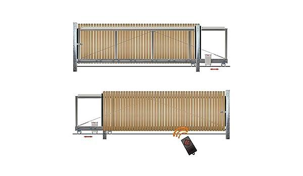 Bauer kit para puerta corredera autoportante: Amazon.es: Bricolaje y herramientas
