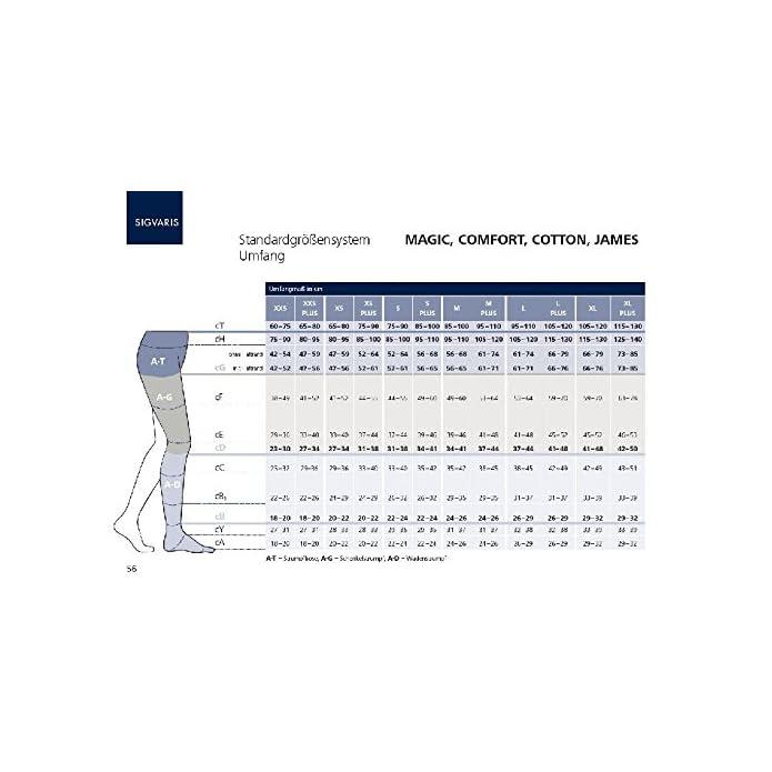 Collant A Compressione Sigvaris Comfort - Ag Calze Coscia kkl2 xx-small Plus grigio aperto Punta Del Piede Corti Sensinova Bordo Adesivo