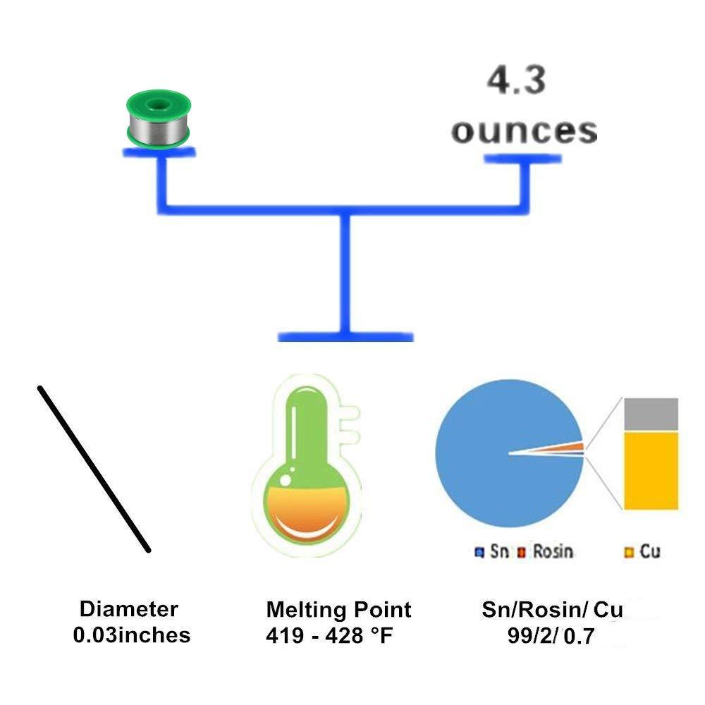 Hilo de Estaño para Soldar Soldadura con Núcleo de Resina, 0.8 mm estaño cable alambre de soldar Sn99.3% Cu0.7%, 100 g: Amazon.es: Bricolaje y herramientas