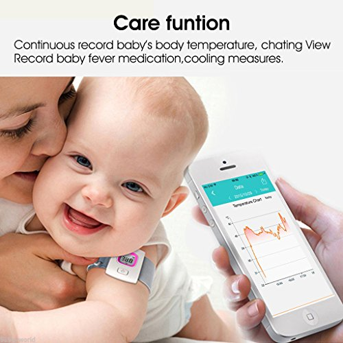 Vahulawa iFever Novelty Bluetooth Smart Thermometer ...
