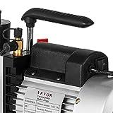 VEVOR Vacuum Pump 8CFM 1HP Two Stage HVAC Rotary