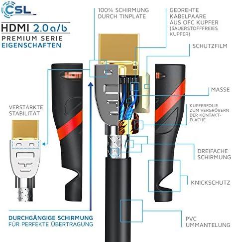 Ultra HD 4k HDMI Kabel CSL Meter 12,5m HDMI weiß 12,5m High Speed