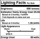 PAR20 50PAR20/FL DIMMABLE 6 Pack 130V 50W Halogen Spot Light Bulb 50 Watts 130 Volt Screw Base Flood Lamp PAR20 Replacement Rich Color High CRI Ceiling Bathroom Kitchen Can Recessed Lighting E26 120V