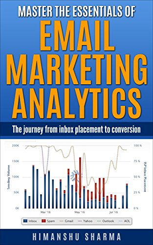 Master the Essentials of Email Marketing Analytics: The journey from inbox placement to conversion (English Edition)
