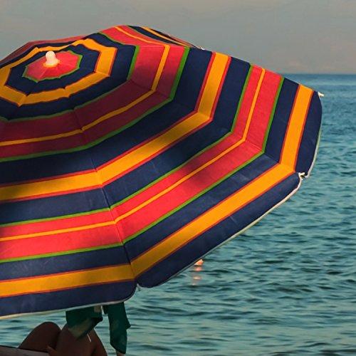 te-lo-mereces-verano-anuncio-el-corte-ingls-2015