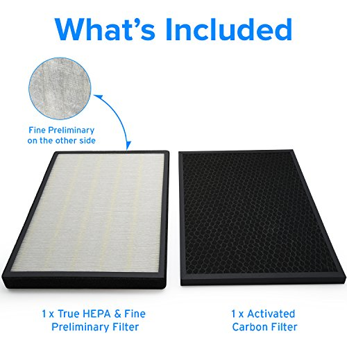 Levoit Air Purifier LV-PUR131 Replacement Filter  True HEPA & Activated Carbon Filters Set, LV-PUR131-RF , (2 Pack) by LEVOIT (Image #3)