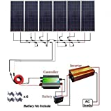 ECO-WORTHY 1000W 1KW 24V Off Grid Solar Panel Kit:6pcs 160W Poly Solar Panels+Solar Charge Controller+1500W Pure Sine Wave Inverter+Solar Cable+MC4 Branch Connectors+Solar Panel Mounting Brackets