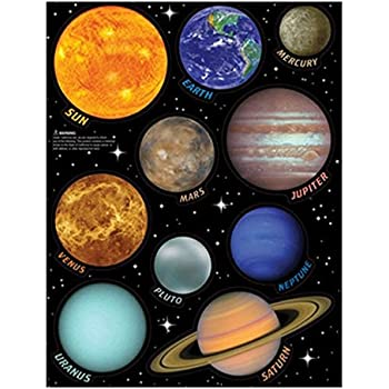 SOLAR SYSTEM Wall Stickers 10 Decals Planets W/name Earth Sun Saturn Mars  Space Part 48