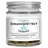 ENHANCED EFFECT by Cannanda - Enhance Your Cannabis Experience! Boost THC and CBD effects! Proprietary Terpene Formula for Enhanced Effects and Reduced Tolerance - Aromatherapy Blend. 60 gel caps.