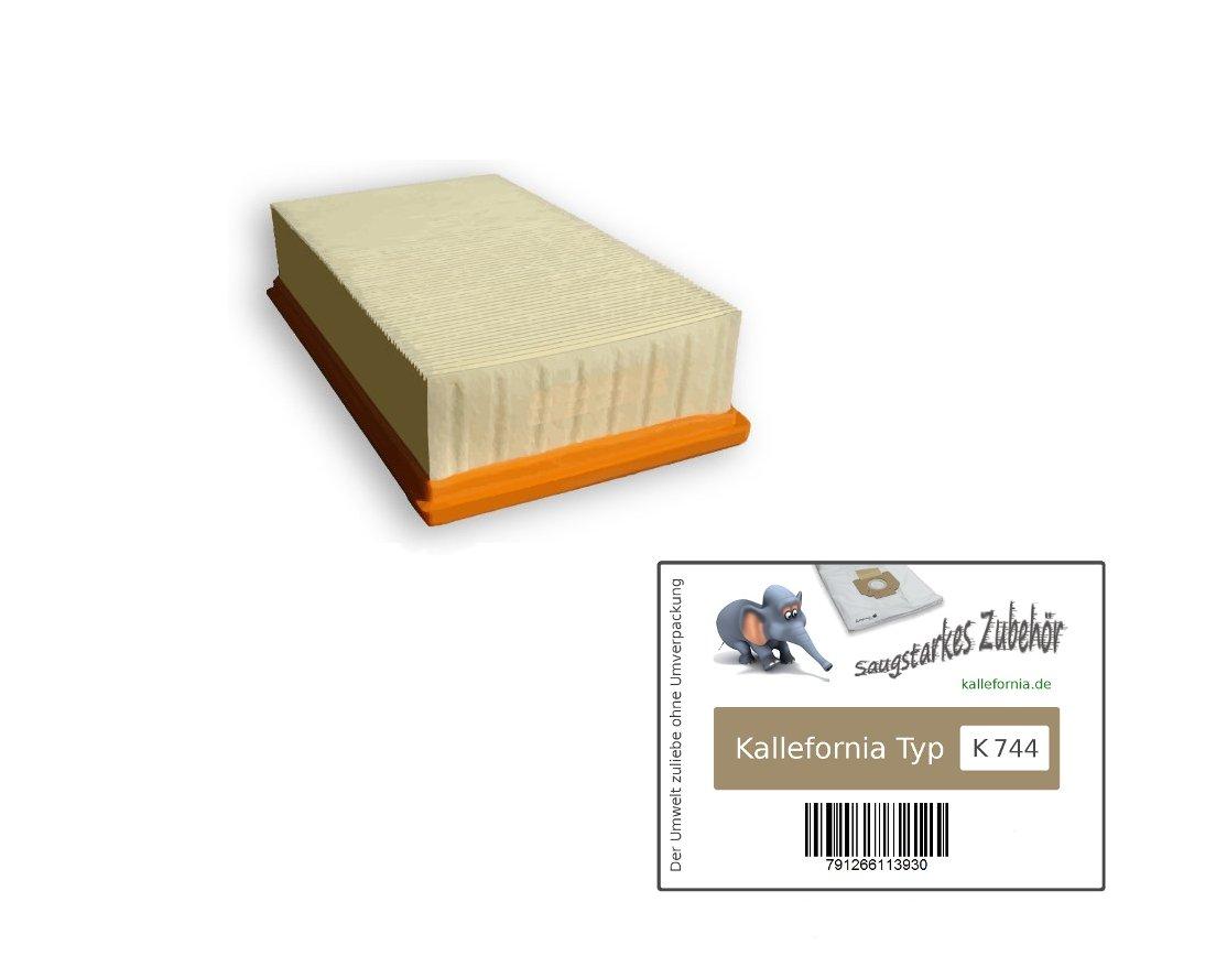 Kallefornia® 2Filtre Kallefornia k744la poussière Classe L Compatible avec FESTOOL CT CTM CTL 22E 22e Filtre plissé plat absolument Filtre Kallefornia®